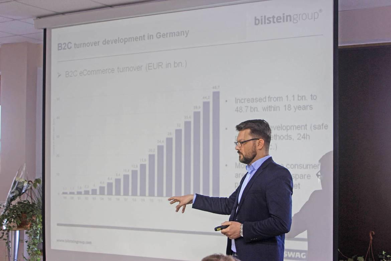 Онлайн-продажа запчастей: особенности бизнеса в России и Германии