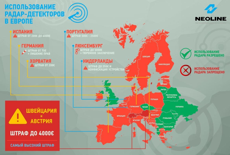 Радар-детекторы в Европе: где они вне закона