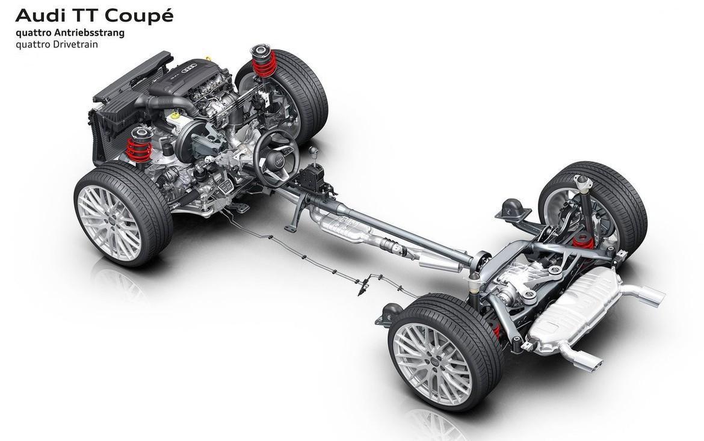 Новая Ауди TTполучила дизельный агрегат сполным приводом